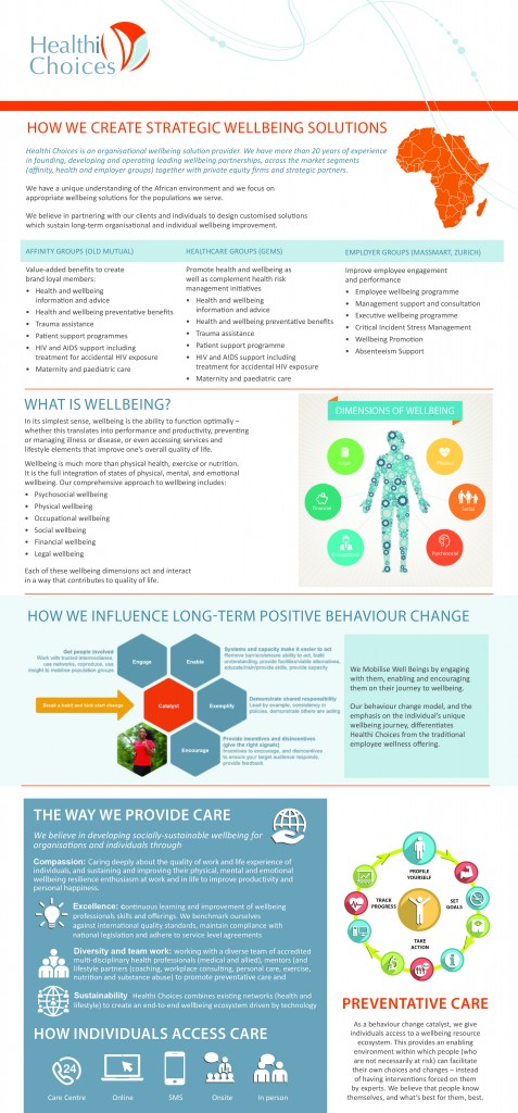 Introduction to Healthi Choices image
